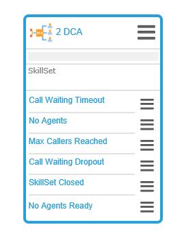 dca screenshot